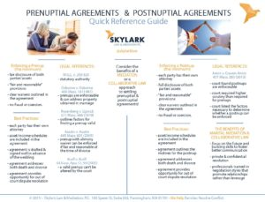 Prenuptial Agreements & Postnuptial Agreements Quick Reference Guide